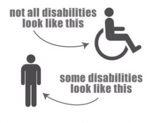 Disability - What Does It Look Like
